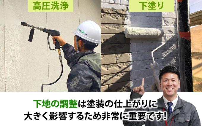下地の調整は塗装の仕上がりに大きく影響するため非常に重要