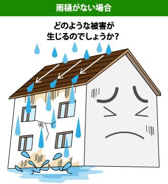 雨樋がない場合