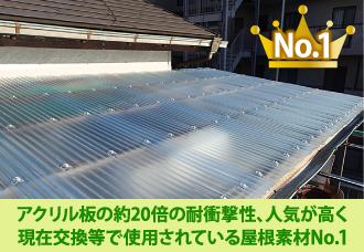 ポリカはアクリル板の約20倍の耐衝撃性、人気が高く現在交換等で使用されている屋根素材No.1