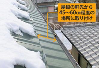 屋根の軒先から45~60cm程度の場所に取り付け
