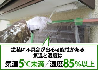 気温と湿度が塗装工事に密接に関係