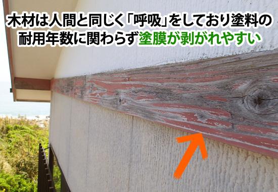 木材は人間と同じく「呼吸」をしており塗料の耐用年数に関わらず塗膜が剥がれやすい