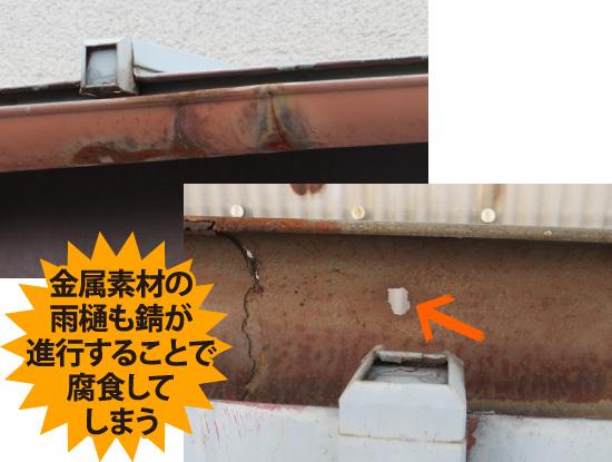 金属素材の雨樋も錆が進行することで腐食してしまう