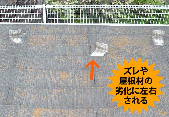 ズレや屋根材の劣化に左右される