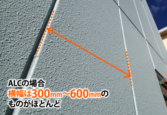 ALCの場合 横幅は300mm~600mmのものがほとんど