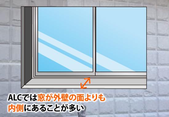 ALCでは窓が外壁の面よりも 内側にあることが多い