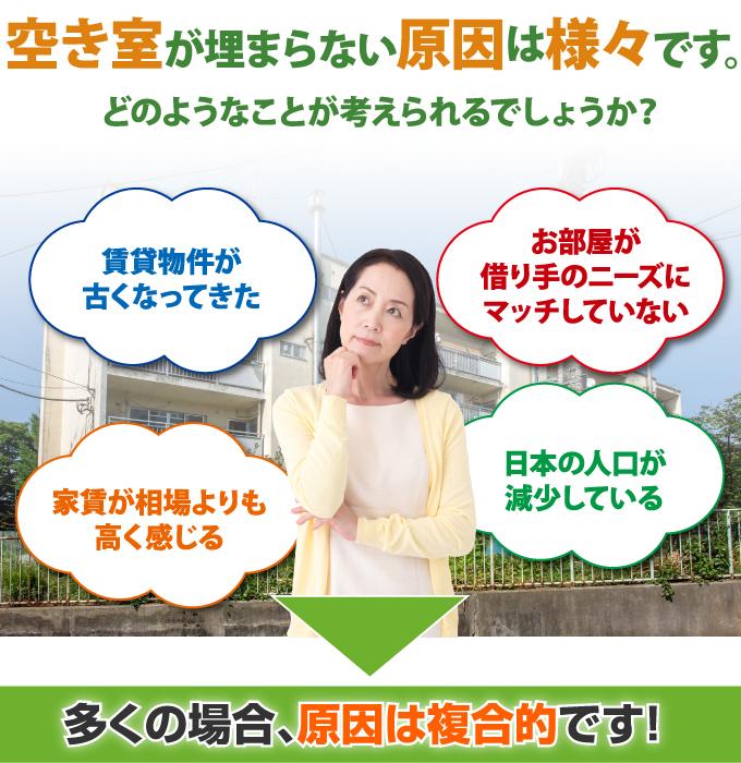 空き部屋が埋まらない原因は、賃貸物件が古くなってきた・家賃が相場よりも高く感じる・お部屋が借り手のニーズにマッチしていない・日本の人口が減少しているなど多くの場合、原因は複合的です!
