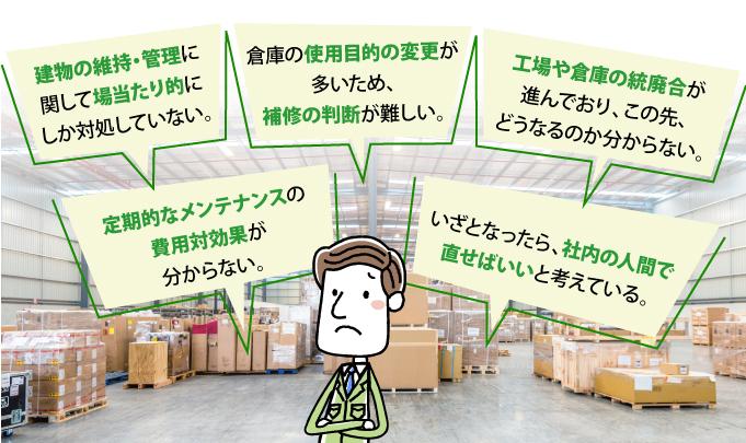 工場・倉庫のメンテナンスがうまくいっていない様々なケースを表した写真