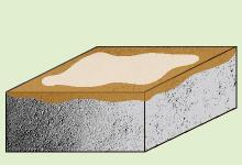 炭酸カリウムが固着し白くなったところを表した図