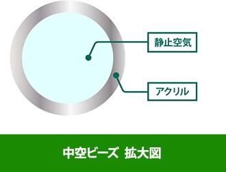 中空ビーズ拡大図