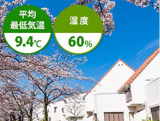 4月は平均最低気温9.4℃ 湿度60%