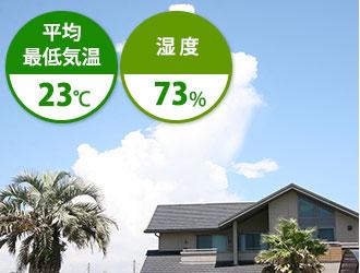 8月は平均最低気温23℃ 湿度73%