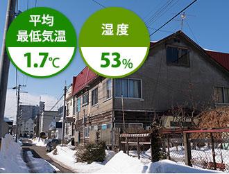 2月は平均最低気温1.7℃ 湿度53%