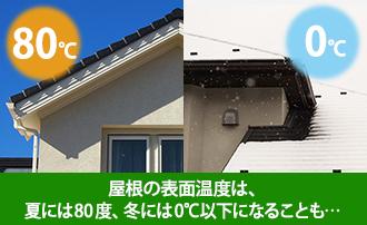 屋根の表面温度